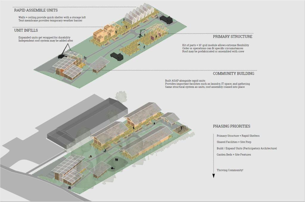 Site Plan evolution